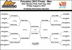2013 Psicobloc Masters Series Mens Results