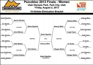 2013 Psicobloc Masters Series Womens Results