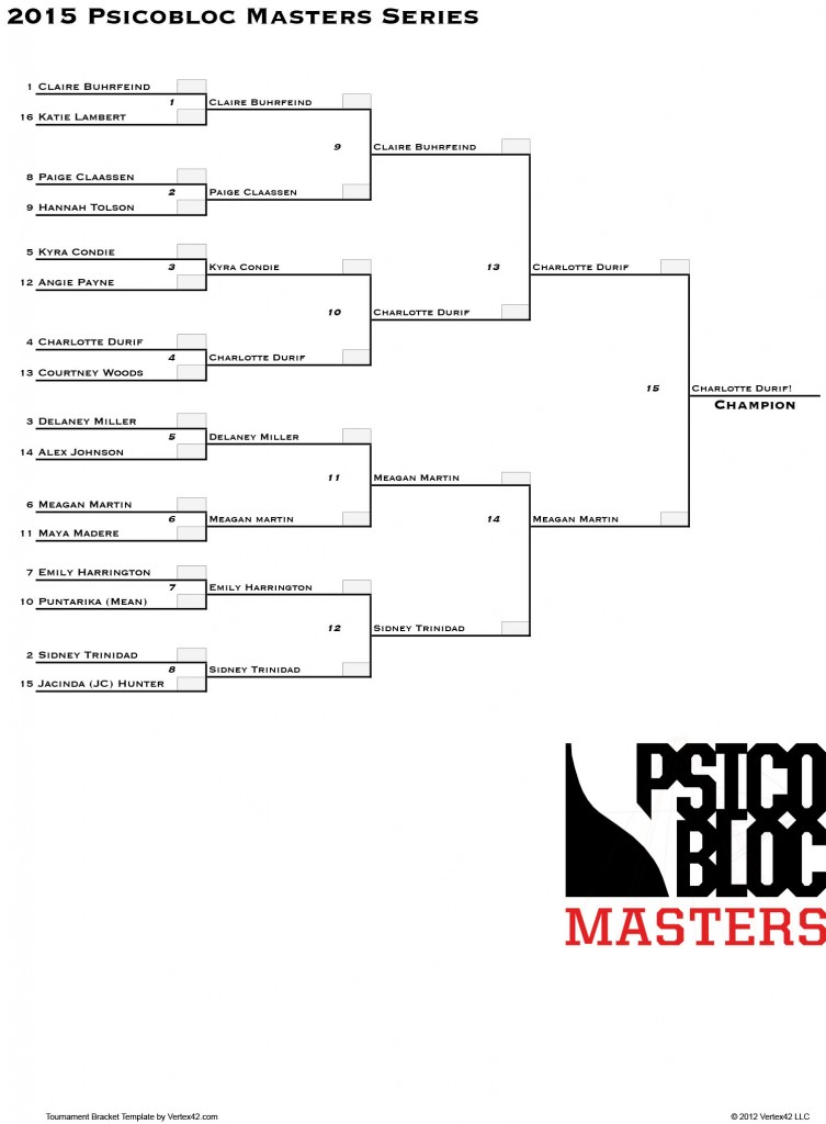 Psicobloc2015WomensFinalBracket.xls